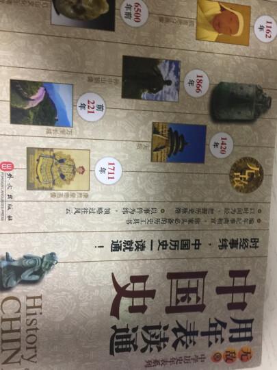 无敌中学历史年表系列:无敌用年表读通世界史 晒单图