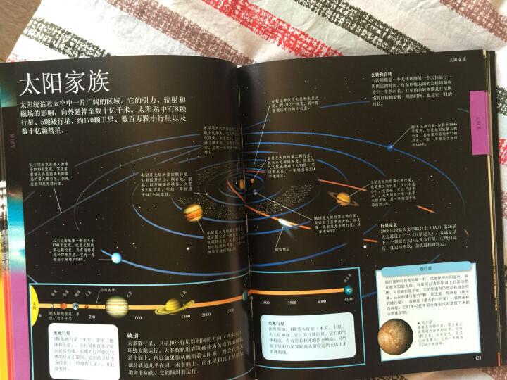DK儿童太空百科全书 中国大百科全书出版社 美国DK公司6-10-14岁儿童科普课外阅 晒单图