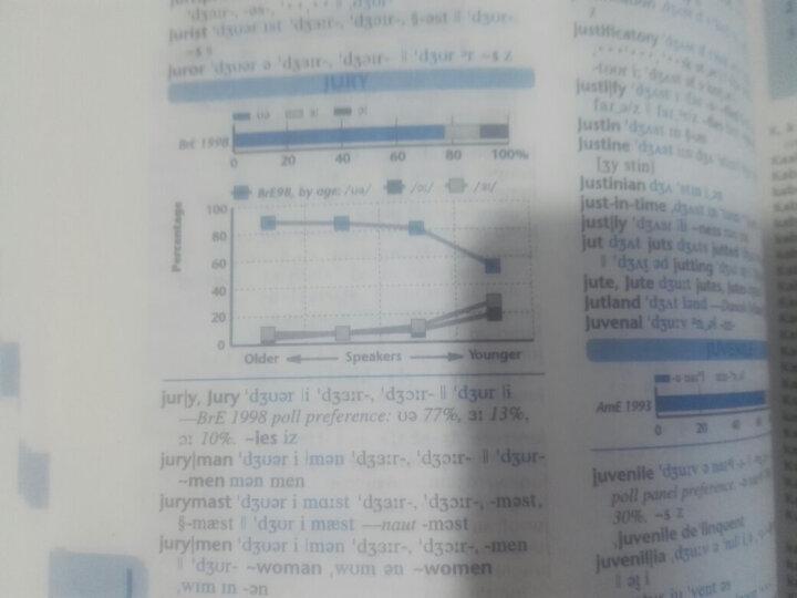 朗文英语发音词典 晒单图