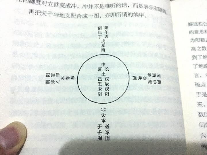 南怀瑾作品集(新版):易经系传别讲 晒单图