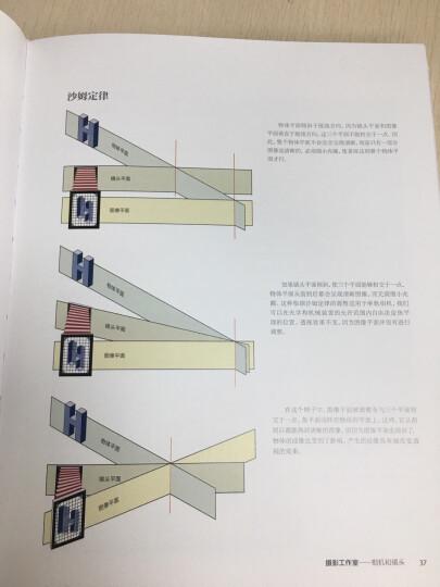 商业摄影大师班 晒单图