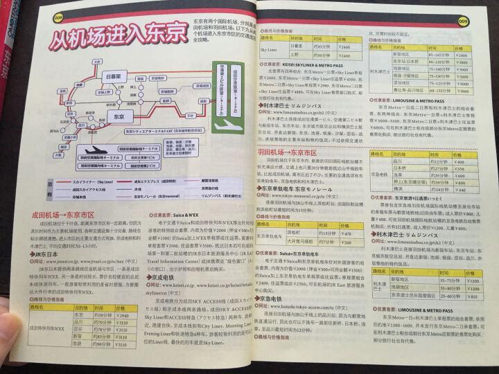 东京攻略完全制霸(第5版) 晒单图