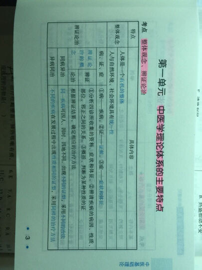 中医执业医师资格考试表格速记 晒单图