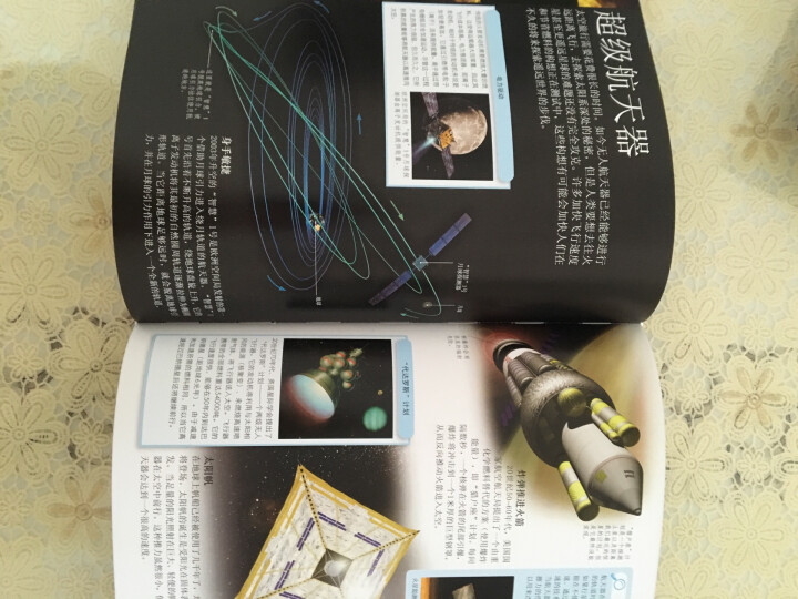 DK儿童太空百科全书 精装彩图版7-10岁小学生儿童课外阅读 关于揭秘宇宙太空的书 晒单图