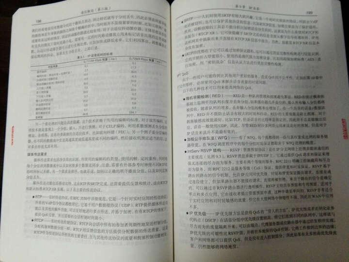 国外电子与通信教材系列:通信概论(第2版) 晒单图