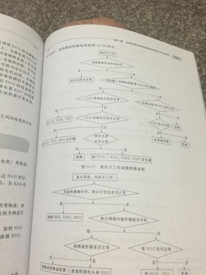 家电维修完全掌握丛书:空调器维修技能完全掌握(第二版) 晒单图
