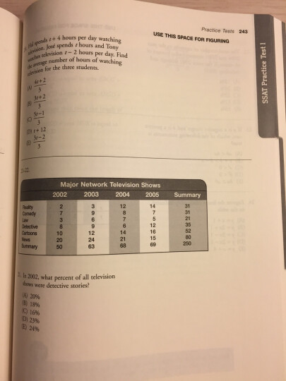 新东方 SSAT/ISEE备考策略与模拟试题 晒单图