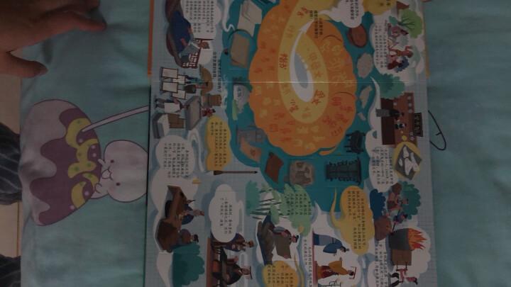写给儿童的中华成语故事-全彩注音版6-12岁儿童读物(套装共6册) 晒单图