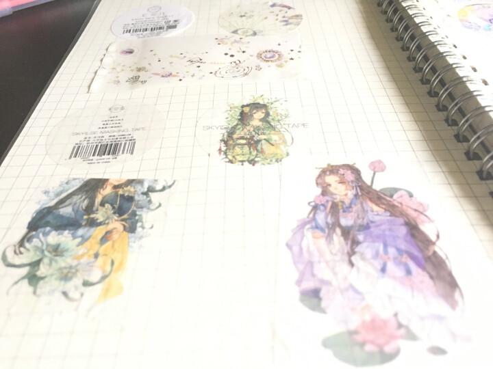 LOMO复古贴纸 地图邮票老海报手帐diy做旧效果 晒单图