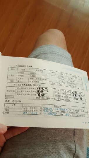 中西医结合执业医师资格考试表格速记 晒单图