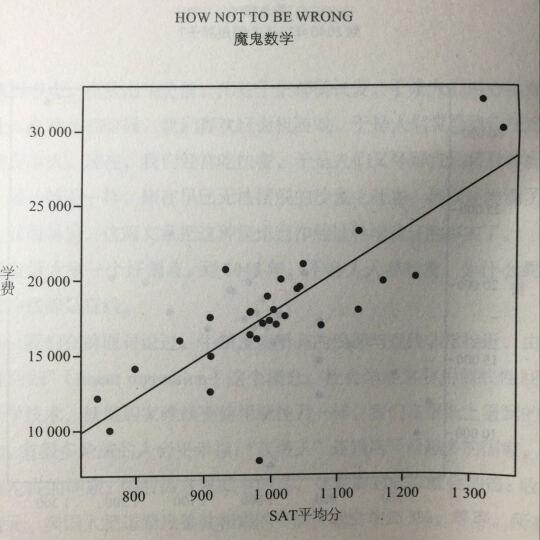 魔鬼数学 晒单图