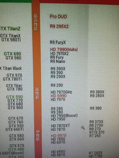 技嘉(GIGABYTE)X150-PRO ECC 主板 (Intel C232/LGA 1151) 晒单图