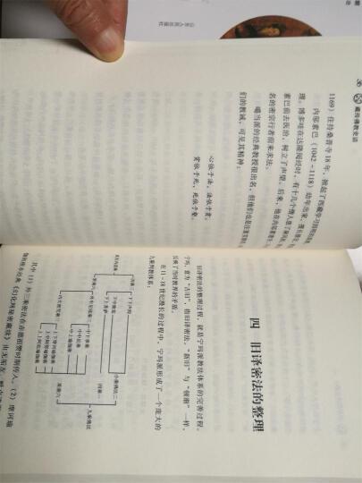 藏传佛教史话 晒单图