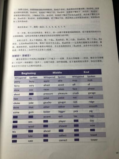 新东方 零基础开口说英语 英语零基础  英语零起点 英语口语 晒单图