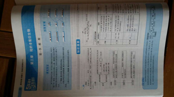 高中化学 选修5有机化学基础 RJ(人教版)/高中同步新课标 5年高考3年模拟 (2017) 晒单图