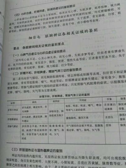 2016年医师资格考试大纲细则:中西医结合执业医师(综合笔试部分 套装上下册) 晒单图