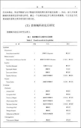 中国动物志:昆虫纲(第50卷)(双翅目、食蚜蝇科) 晒单图