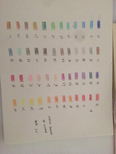 马可(Marco)3100-48WB 雷诺阿系列 48色彩色铅笔/填色笔/彩铅 木盒装 礼盒 晒单图