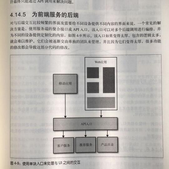 微服务设计 晒单图