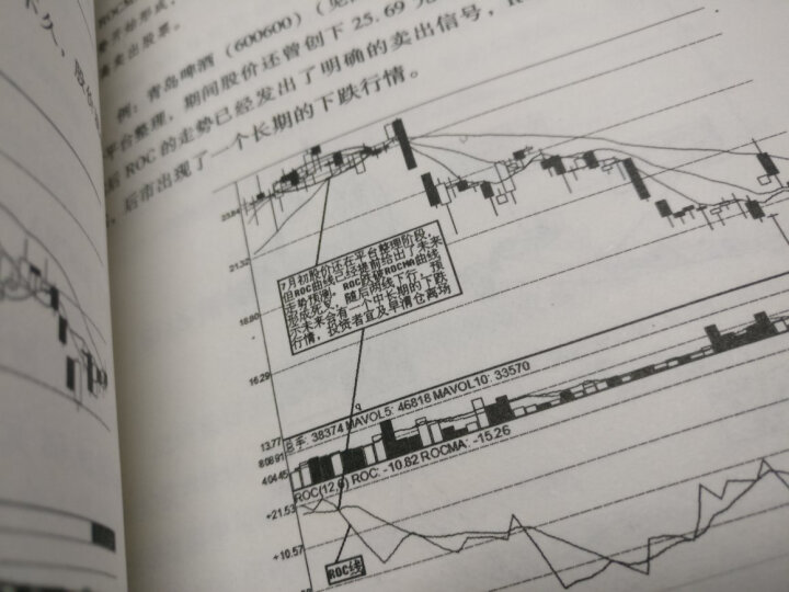 擒住大牛:28个技术指标速查速用炒股不求人 晒单图