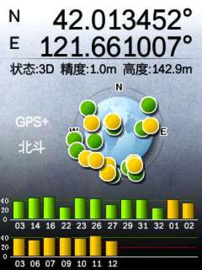 集思宝G120BD北斗手持GPS定位仪经纬度坐标gps测量仪138BD高精度面积测亩仪户外导航定位器 G138BD 套 套 晒单图