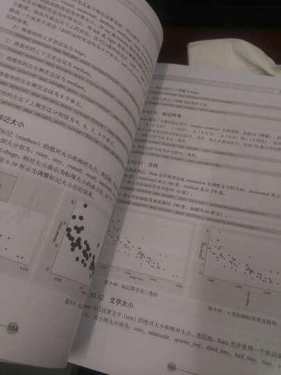 Stata数据统计分析教程 晒单图