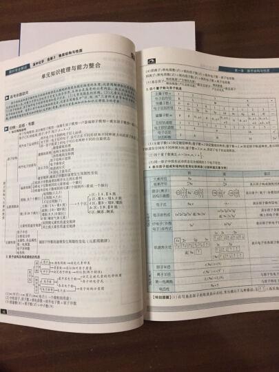 2017版·王后雄学案·教材完全解读:高中化学(选修5 有机化学基础) 晒单图