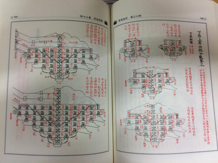 营造法式(上下) 晒单图