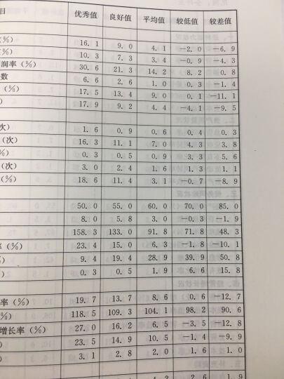 2016-企业绩效评价标准值 晒单图