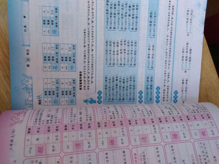小学英语阅读100篇3+1强化训练:五年级(新课标全新版 附MP3光盘1张) 晒单图