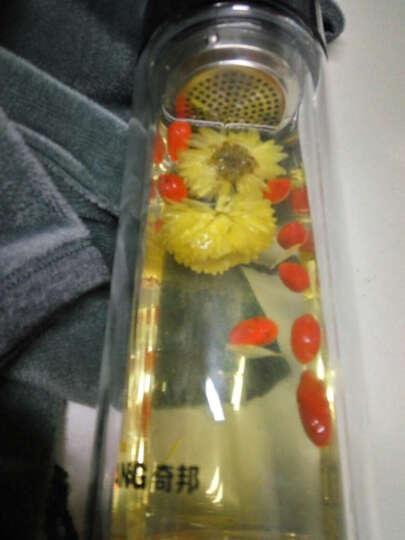 【买1送1】 徽州皇菊黄山黄菊罐装大菊花 茶晓起皇菊 晒单图