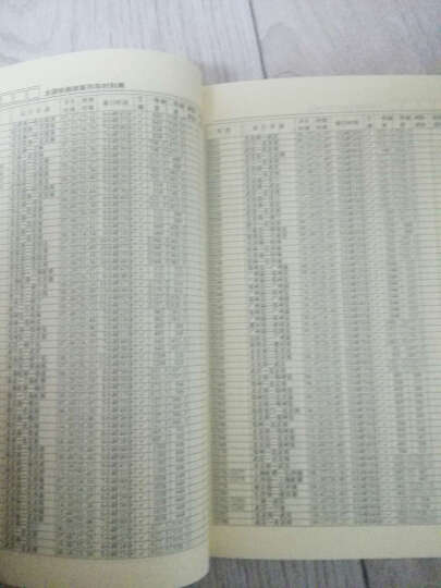 全国铁路旅客列车时刻表 晒单图