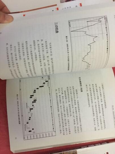 黄韦中套装12册:《技术指标与波浪理论》、《主控战略移动平均线》、《主控战略K线》、 晒单图