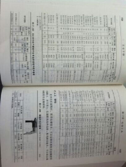 五金手册 晒单图