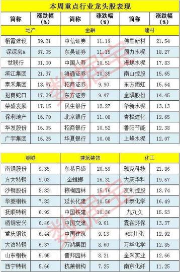 红色资本-中国的非凡崛起与脆弱的金融基础 晒单图