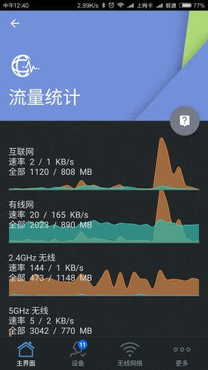 节奏坦克(TempoTec)小夜曲wifi无线音频解码器?wifi连接手机和电脑听音2.0声道卡 晒单图