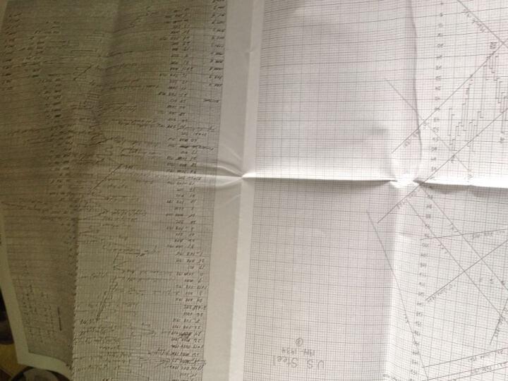 江恩股票市场教程 晒单图