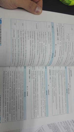 2016基金从业资格证考试真题题库专用试卷  基金法律法规、职业道德与业务规范 晒单图