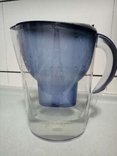 听朋友介绍后买了这款净水壶