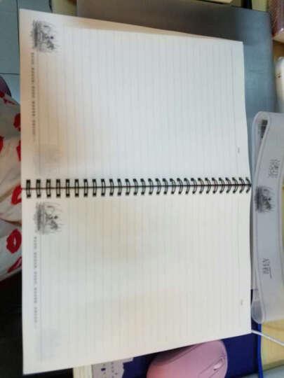 幾米笔记本 启程/正版授权幾穿环笔记本忘记亲一下系列 晒单图