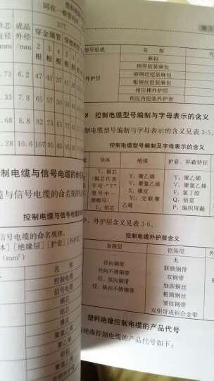 实用水电工手册 晒单图