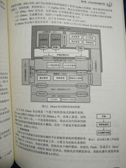 物联网平台开发及应用:基于CC2530和ZigBee 晒单图