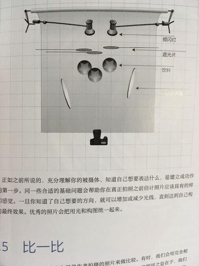 商业静物摄影用光指南-(第2版) 晒单图