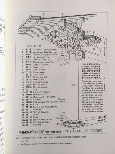 图像中国建筑史 晒单图