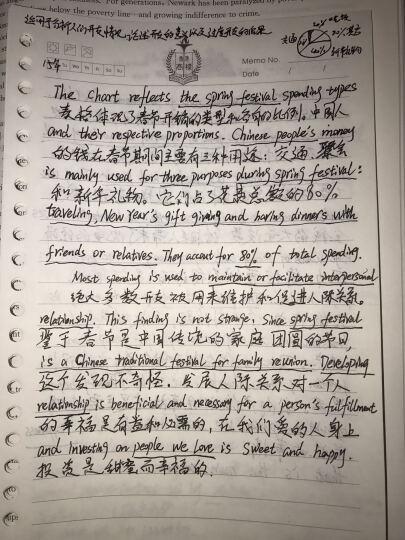 苹果英语考研红皮书:2017王江涛考研英语作文考前预测狂背30篇 晒单图