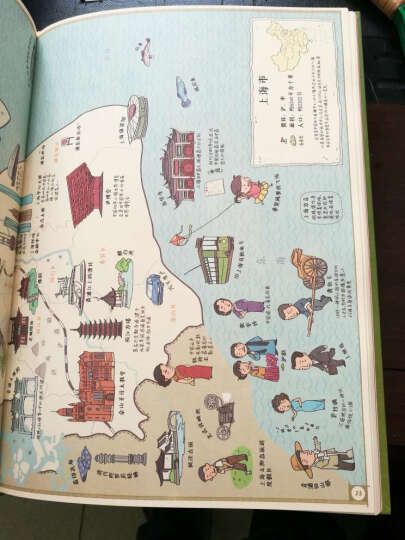 中国-手绘中国地理地图 晒单图