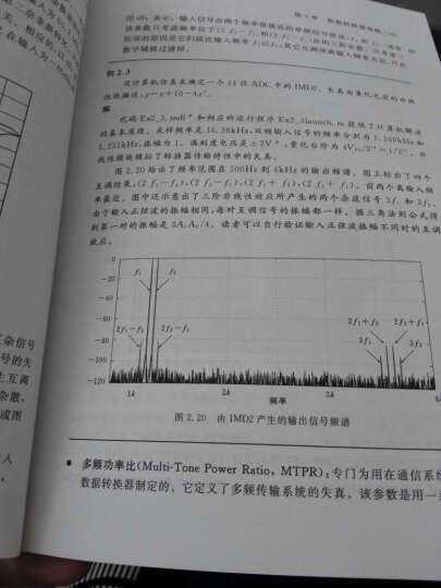 数据转换器 晒单图