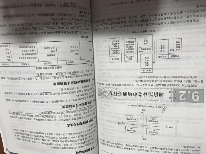官方正版  通信专业综合能力与实务——终端与业务 晒单图