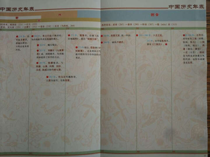 中国历史年表+世界历史年表(修订版珍藏本) 晒单图