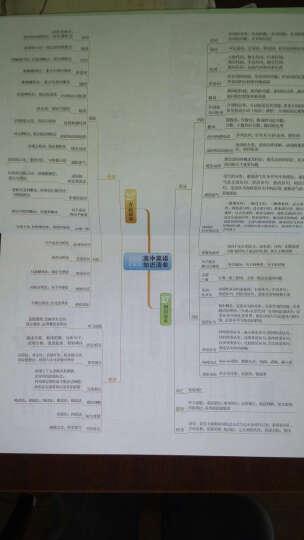 高中知识清单:历史(高中必备工具书 第4次修订 全彩版 2017) 晒单图